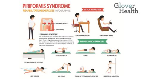 Piriformis Syndrome Cause Lower Back Pain And Right Back Side Pain Lower Back Kidney