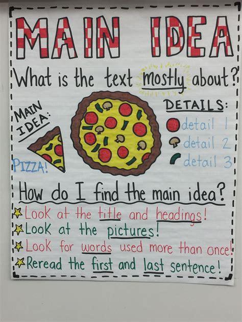 Pizza-Parts-Anchor-Comprehension-Workshop-Lesson-Plans