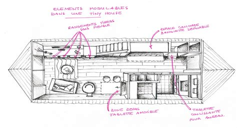 Plan-D-Une-Tiny-House