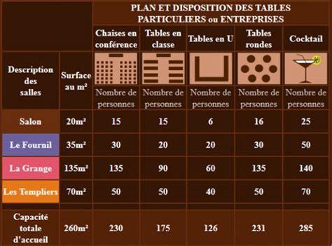 Plan-De-Table-Pour-30-Personnes