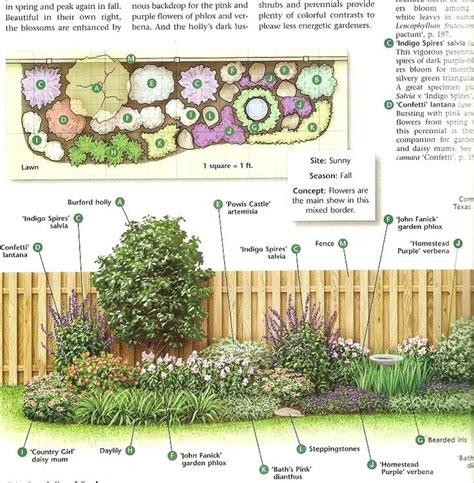 Planning-A-Flower-Bed-Uk