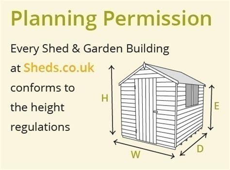 Planning-Regulations-For-Sheds-Uk