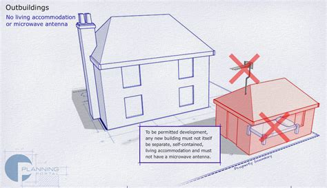 Planning-Rules-For-Sheds-Scotland