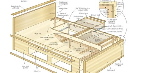 Plans For King Size Bed Pedistal With Draws