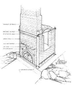 Plans For Wood Fired Pottery Kiln