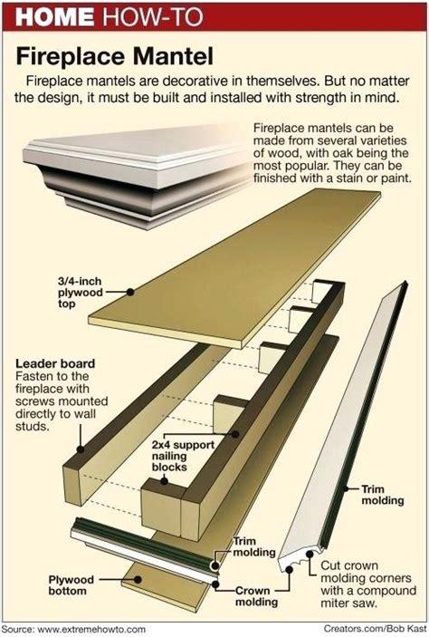 Plans-For-A-Mantel-Shelf