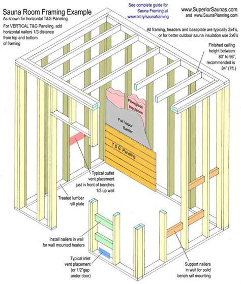 Plans-For-A-Sauna