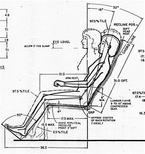 Plans-For-Comfortable-Ergonomic-Chair