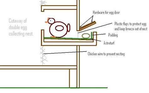 Plans-For-Making-A-Slanted-Bottom-Nesting-Box