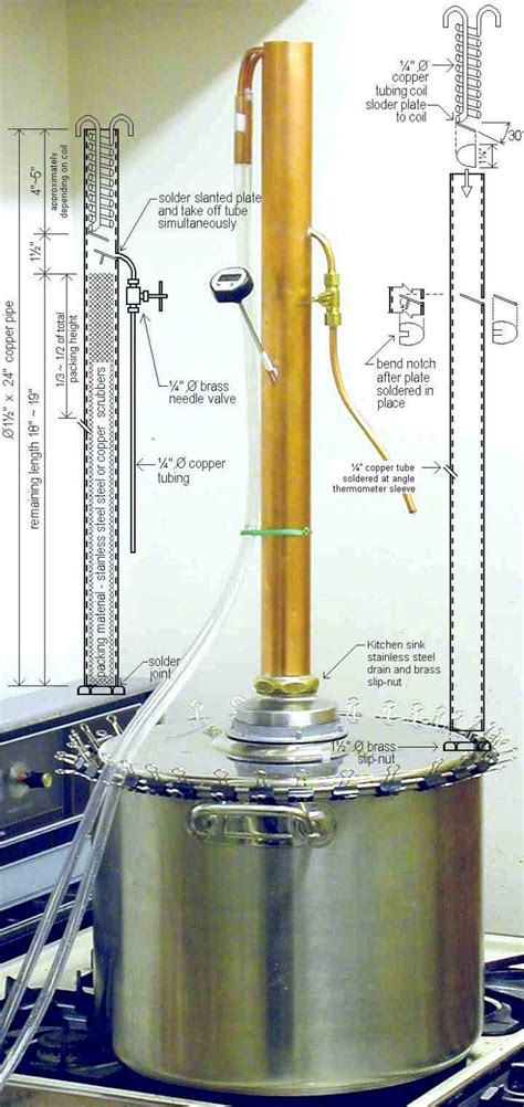 Plans-On-How-To-Build-A-Moonshine-Still