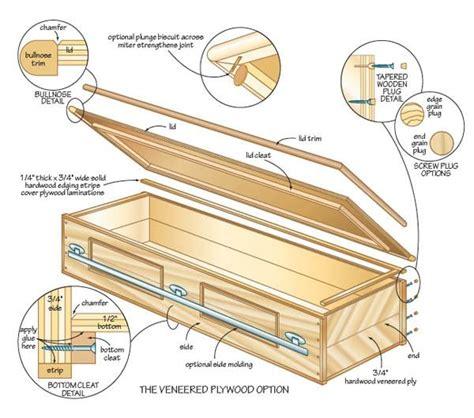 Plans-To-Build-A-Wooden-Casket