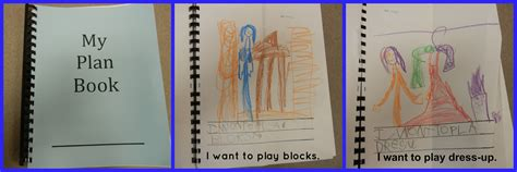 Play Plans Tools Of The Mind