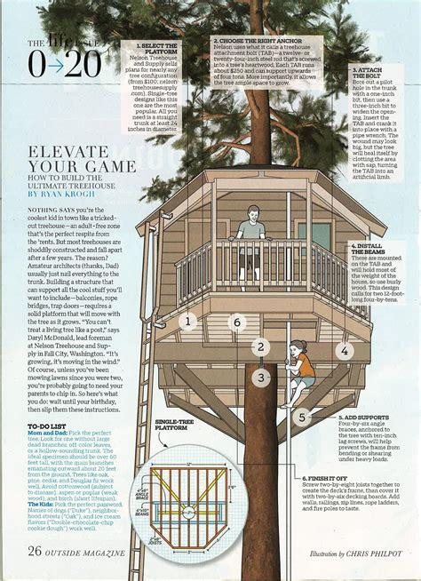 Playhouse-Treehouse-Plans