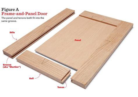 Plywood-Cabinet-Door-Plans