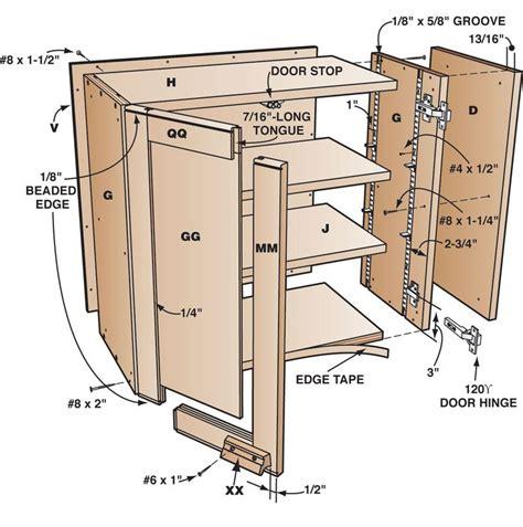 Plywood-Shop-Cabinet-Plans