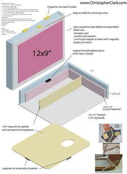 Pochade-Box-Building-Plans