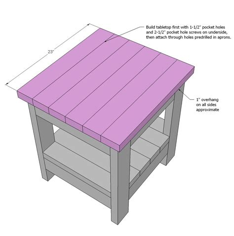 Pocket-Hole-Side-Table-Plans