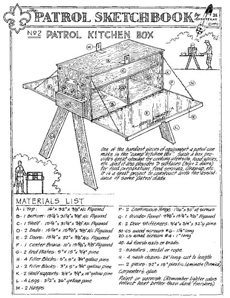 Popular Mechanics Camping Chuck Box Plans