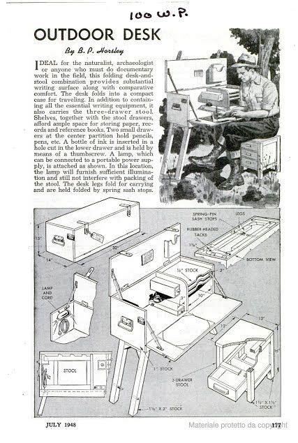 Popular-Mechanics-Desk-Plans