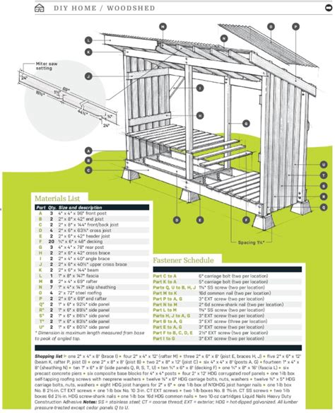 Popular-Mechanics-Firewood-Shed-Plans