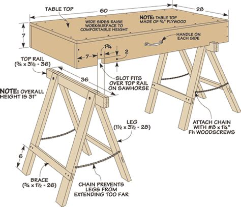 Portable Sawhorse Plans