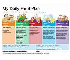 Best Portfolio diet handout
