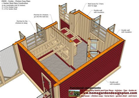 Poultry-Shed-Plans-Free