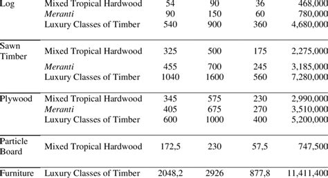 Profit-Margin-For-Woodworking