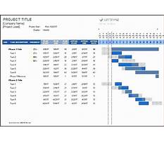 Best Project planner software