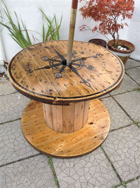 Projects-With-Big-Wooden-Spools