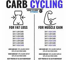 Best Protein cycling diet plan
