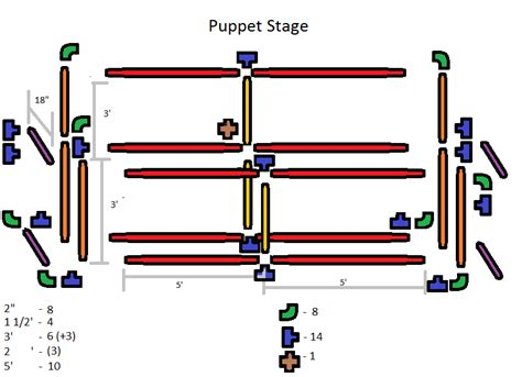 Puppet Stage Plans Pvc Video