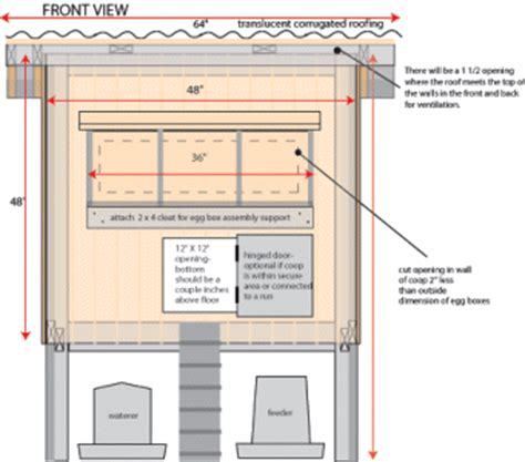 Purina Chicken House Plans