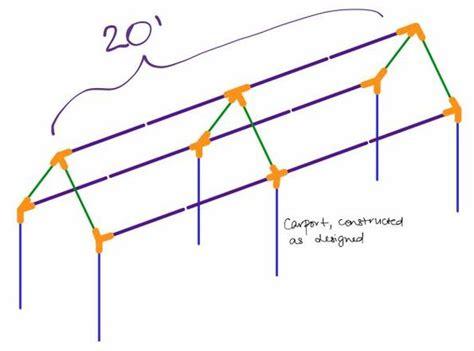 Pvc-Canopy-Plans