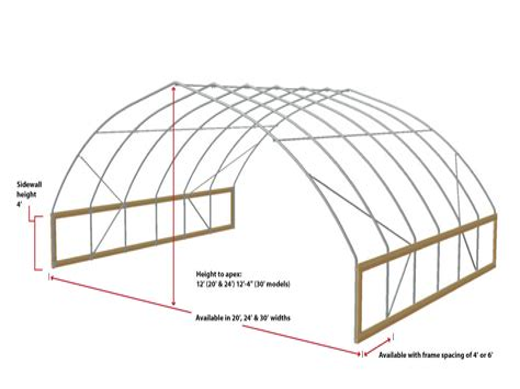 Pvc-Gothic-Arch-Greenhouse-Plans