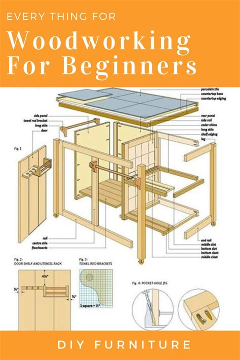 Quality Free Woodworking Plans For Beginners
