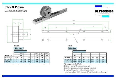 Rack And Pinion Dimensions