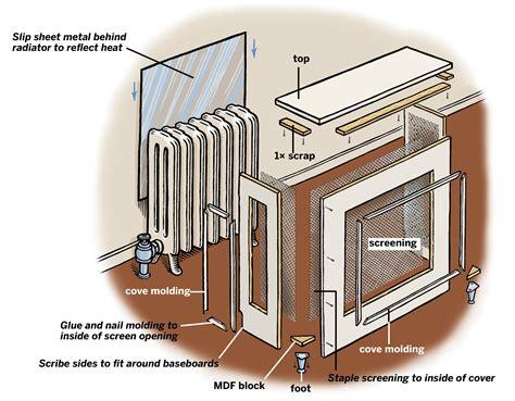 Radiator-Box-Diy