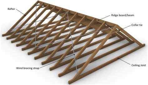 Rafter-Design-Plans