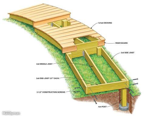 Raised-Wooden-Walkway-Plans