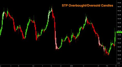 @ Real Trades For Real Traders   Swing Trade Alerts