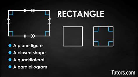 Rectangle Box Definition