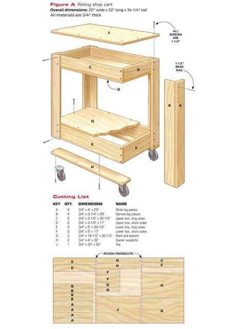Rolling-Tool-Box-Cart-Plans