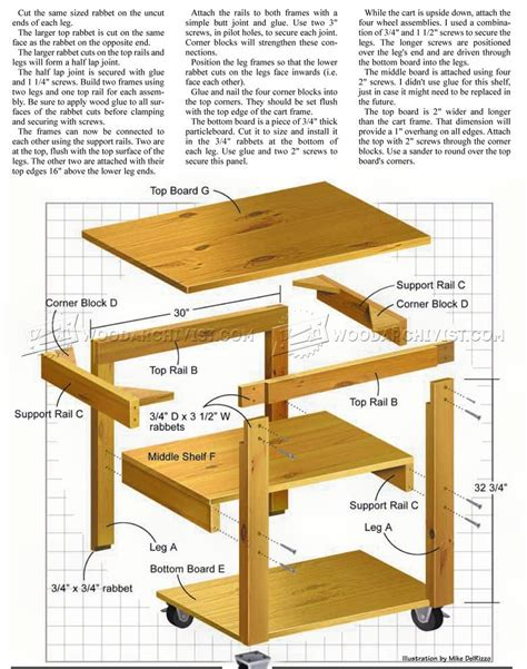 Rolling-Workshop-Cart-Plans