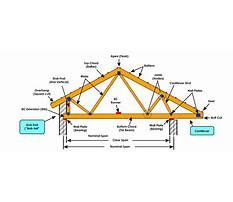 Best Roof truss design parts