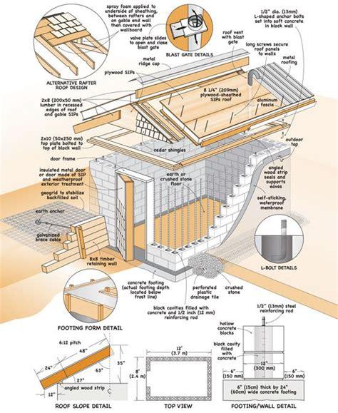 Root-Cellar-Building-Plans