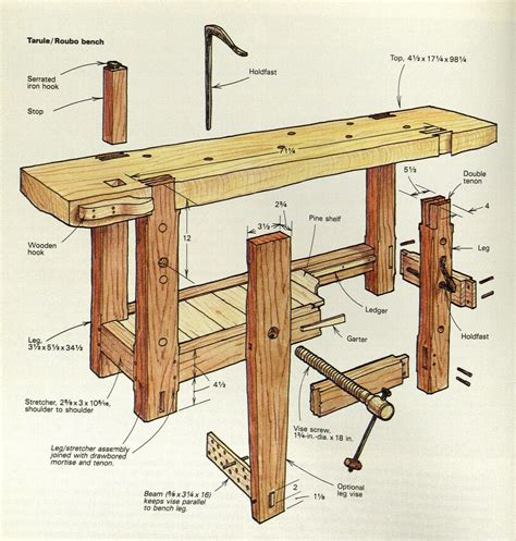 Roubo Workbench Woodworking Plans