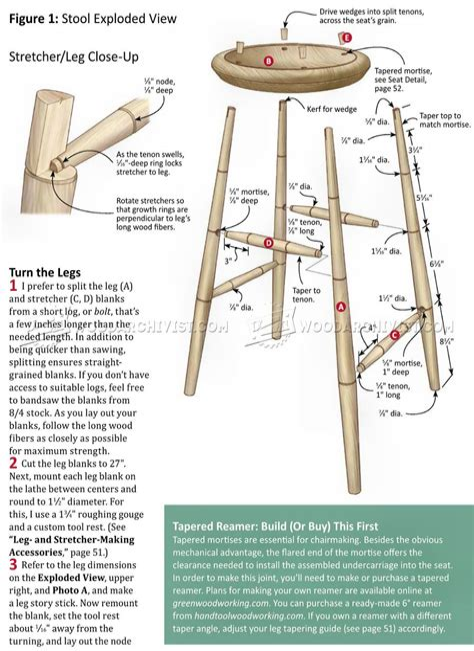 Round-Bar-Stool-Plans