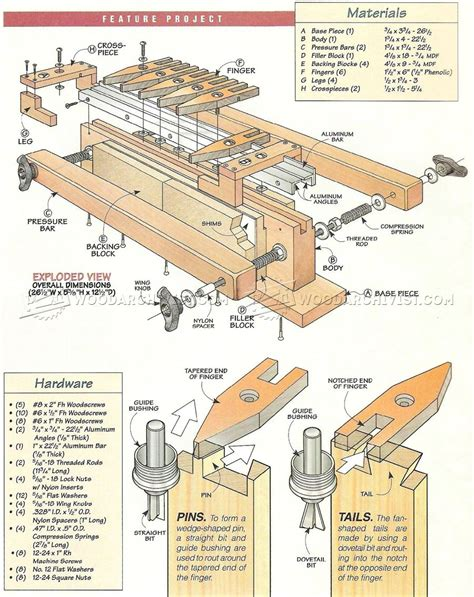 Router Table Dovetail Jig Plans