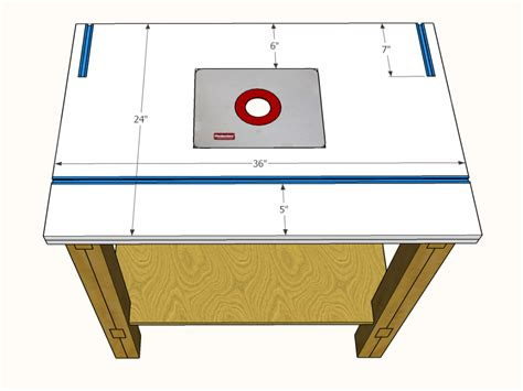 Router Table Top Dimensions Plans